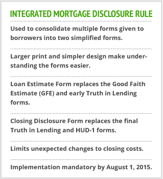 Integrated Mortgage Disclosure Rule