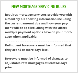 New Mortgage Servicing Rules
